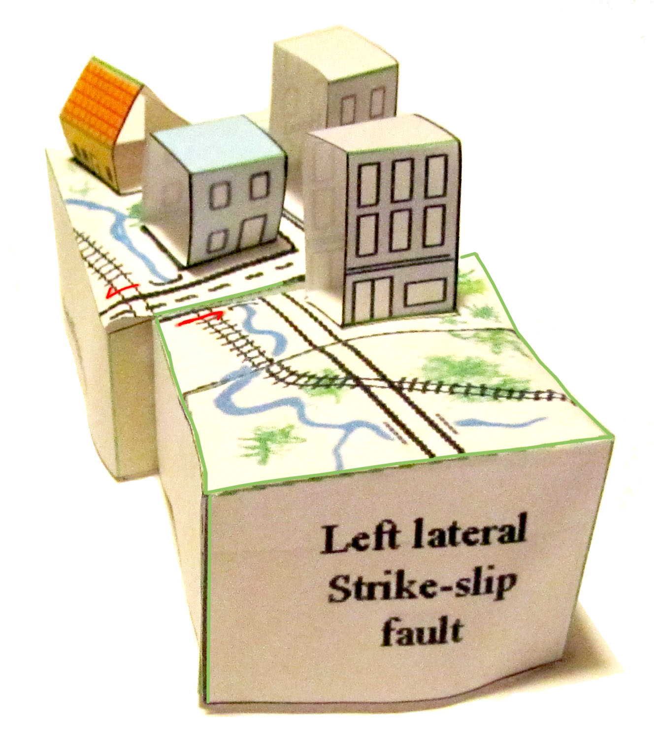 picture of left lateral fault model