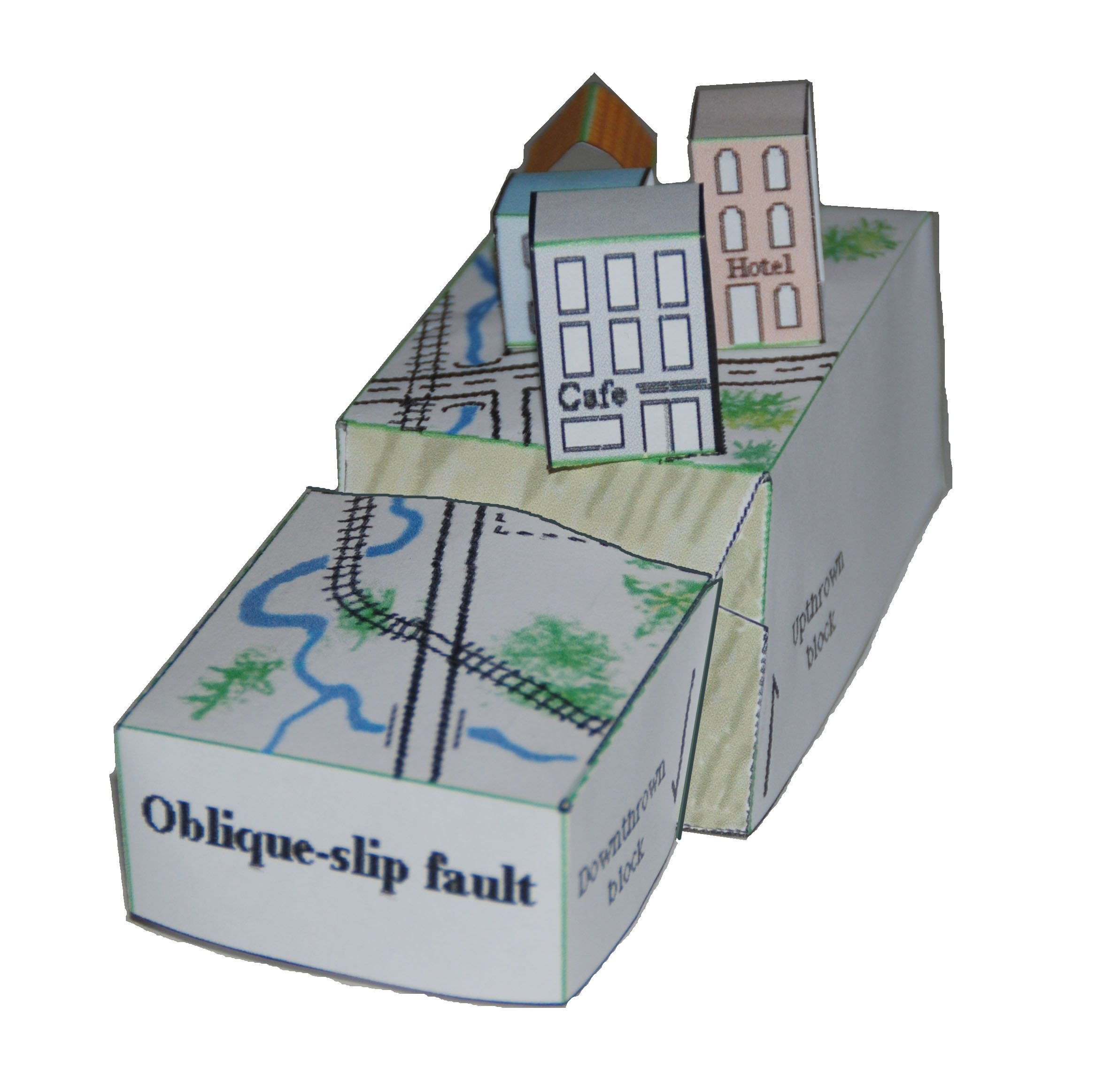 picture of oblique-slip fault model
