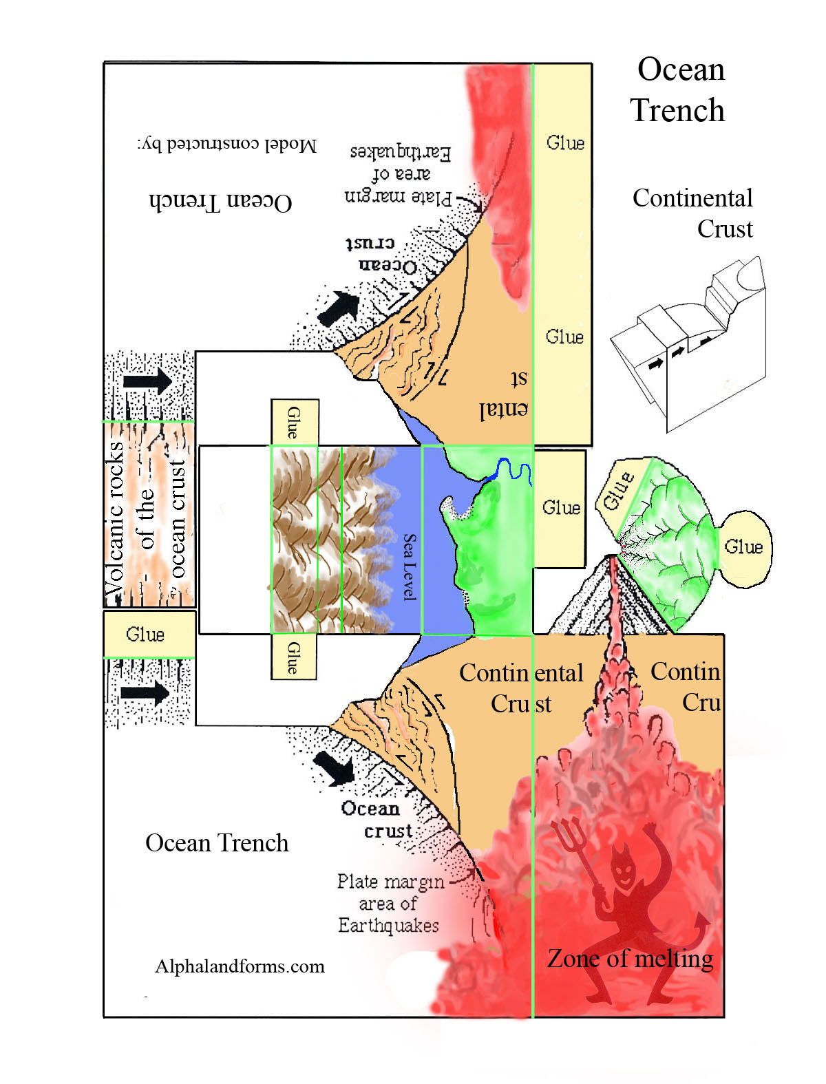Alphalandforms picture of ocean trench continental crust cut out gumiabroncs Image collections