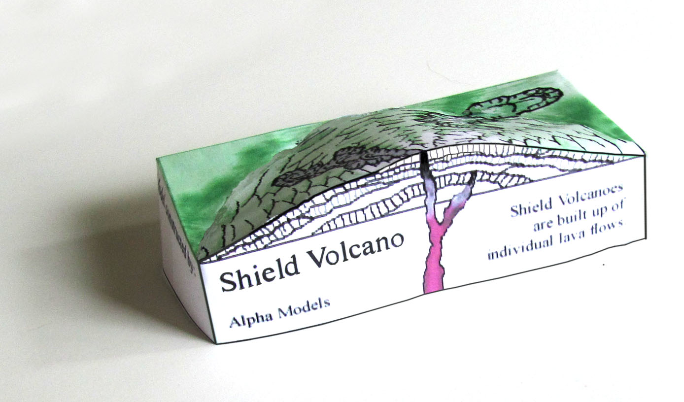picture of shield volcano model